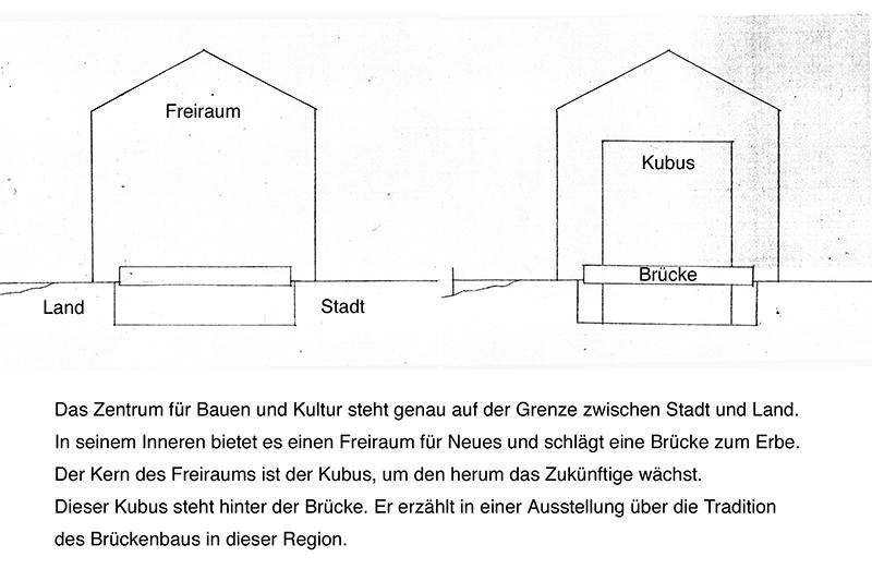 Zentrum-für-Bauen-und-Kultur03